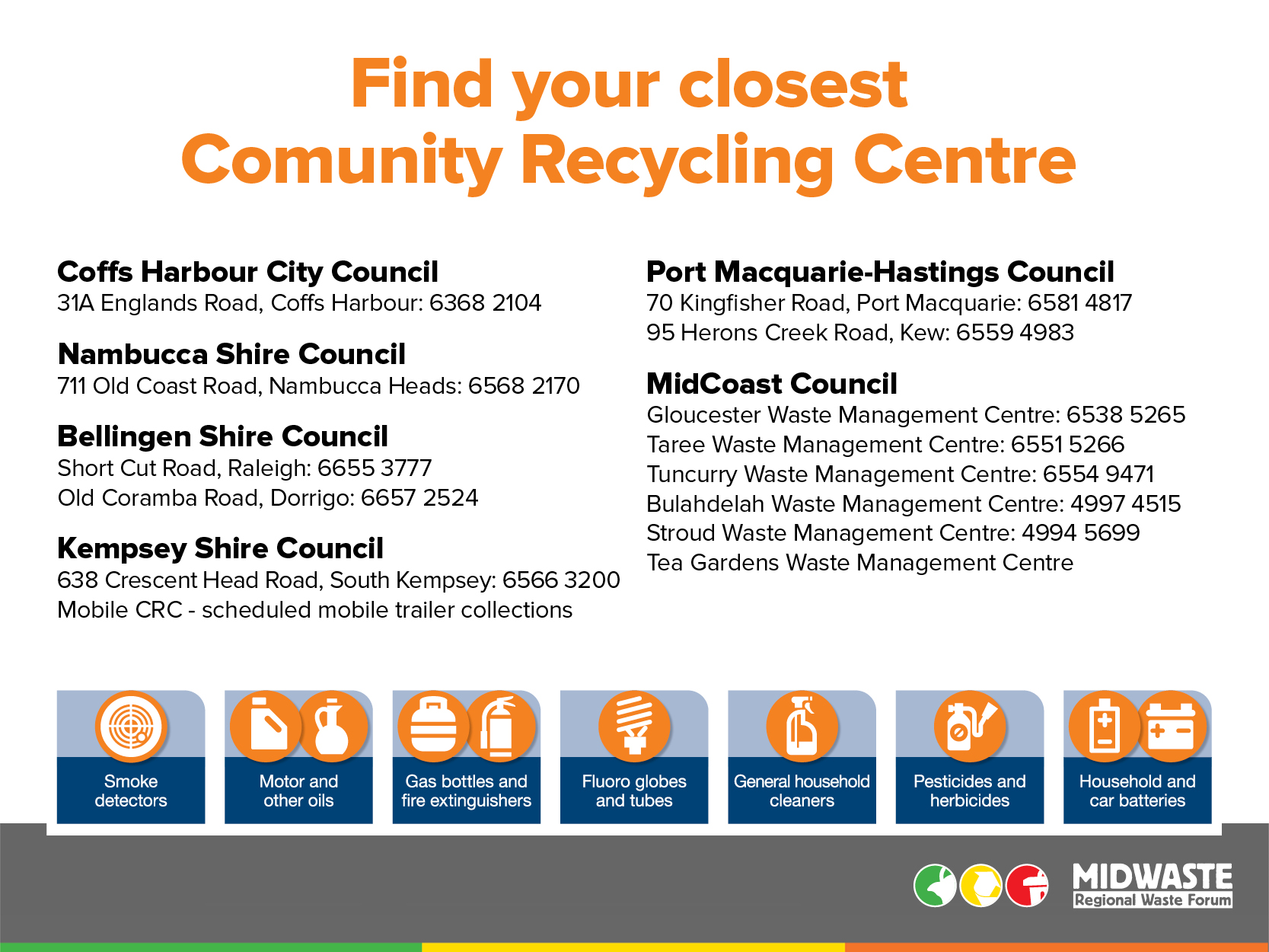 Community Recycling Centre Locations