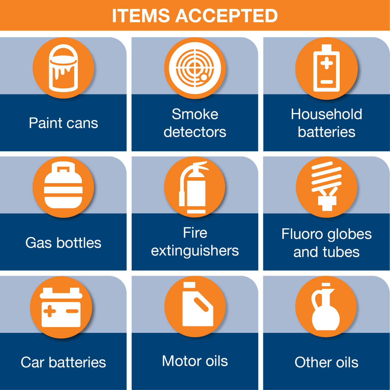 CRC Items accepted